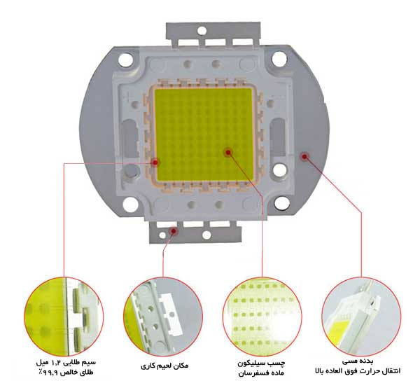 Smd-Chip-Diagram